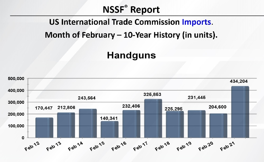 NSSF Trade Report