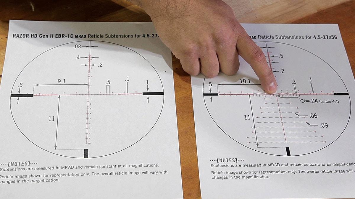 Optic Reticle Image
