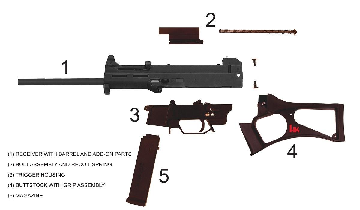 HK USC carbine layout