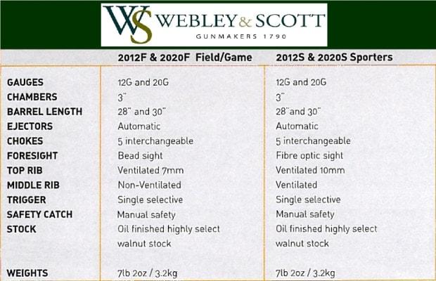 webley and scott shotgun spec sheet