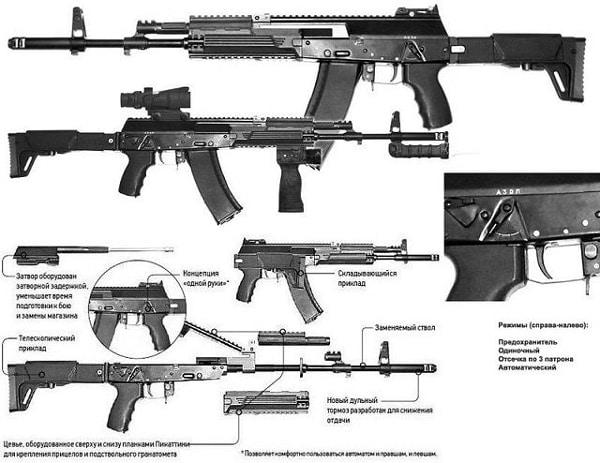 AK-12 Highlights sheet