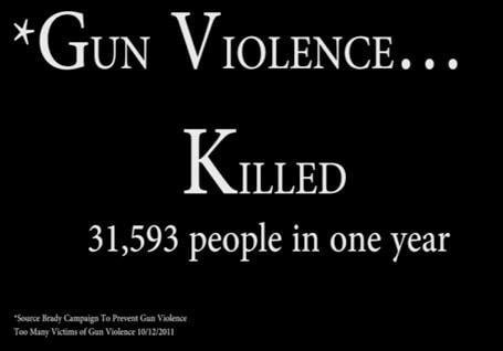 gun-violence-stat