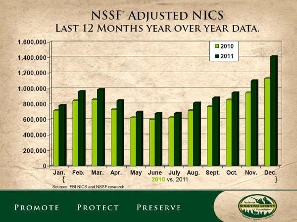 nssf adjusted nics chart