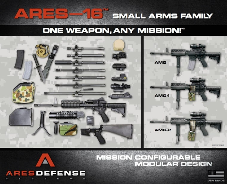 ARES-16 AMG product chart