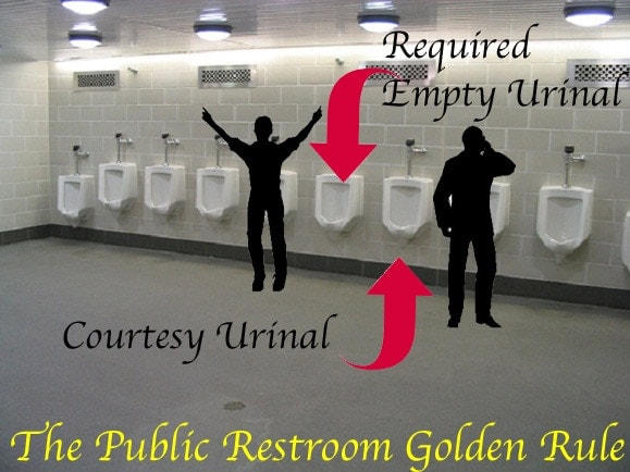 Protecting Your Weapon in a Public Restroom