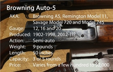 Browning Auto-5 Specs
