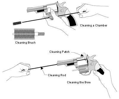 gun cleaning directions