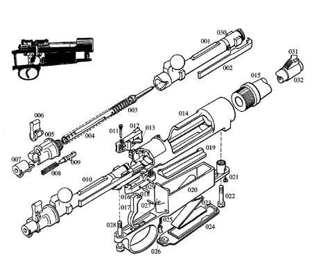 firearm design
