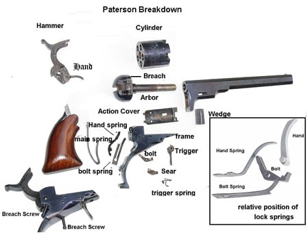 Colt Paterson Breakdown