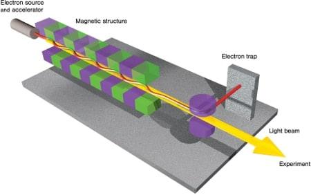 diagram of navy laser