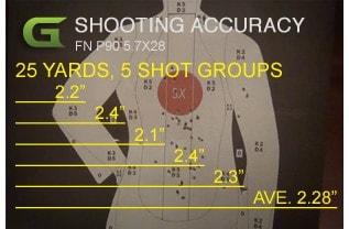 FN P90 Submachine gun Machine Carbine 5.7x28 Accuracy