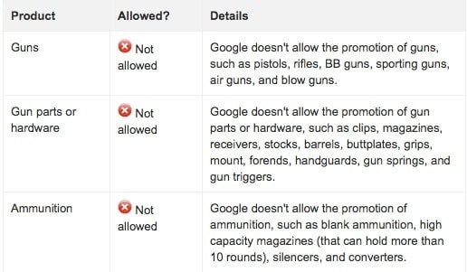 google firearms product policy