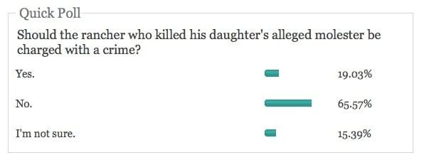 reader poll on justice for killer of molestor