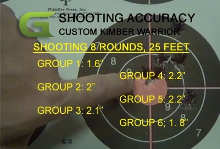 Shooting accuracy of the customized Kimber Warrior. Six groups with average group 1.9 inches.
