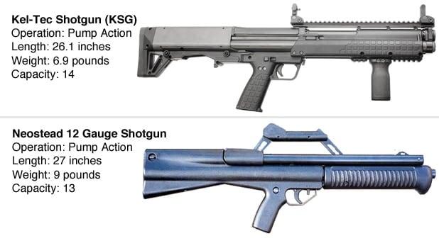 kel teg shotgun and neostead