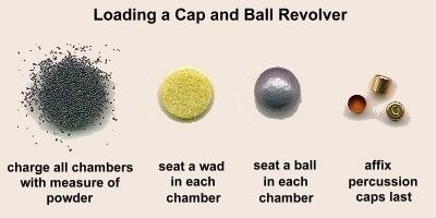loading_a_cap_and_ball