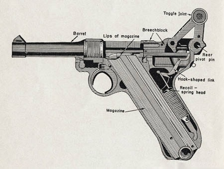 blueprint drawing for luger pistol