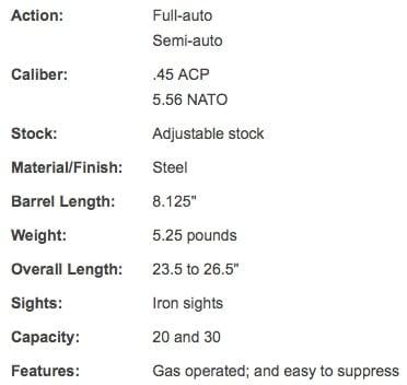 La France M16K Rifle Handgun Caliber .45 ACP AR15 AR Gun Specs