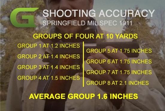 Springfield Armory Mil Spec 1911 .45 ACP Pistol Handgun