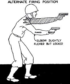 Drawing of an alternate firing position.