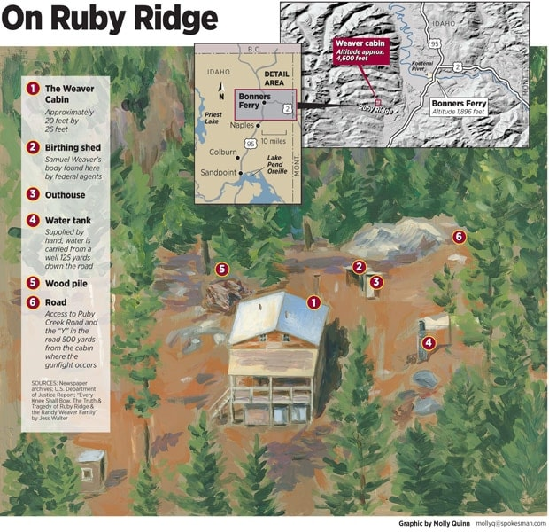 Ruby Ridge Map