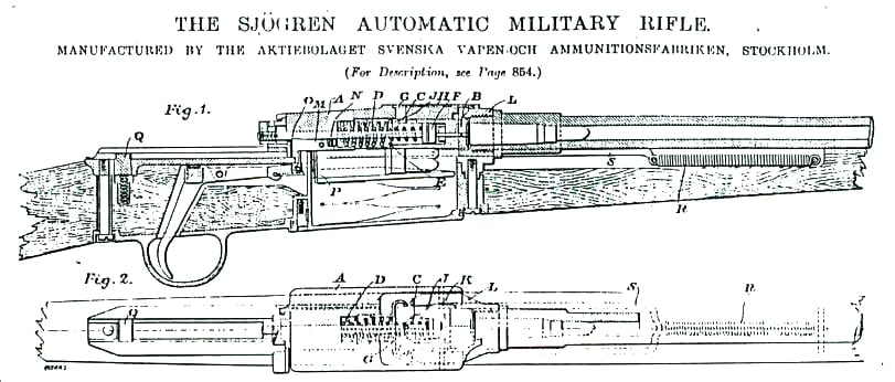 Sjögren Inertia Rifle
