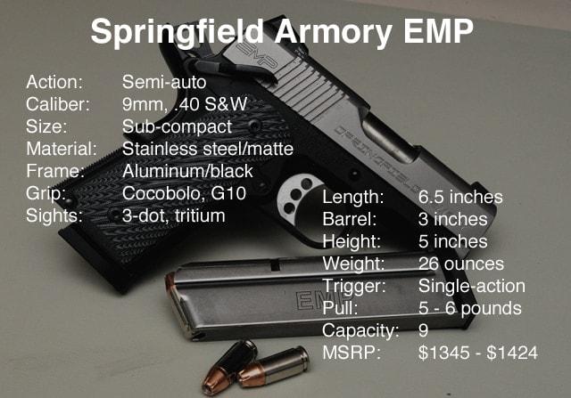 Springfield EMP Specs