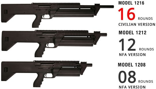 SRM Shotguns with specifications