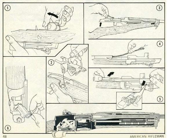 Field stripping AR-15.