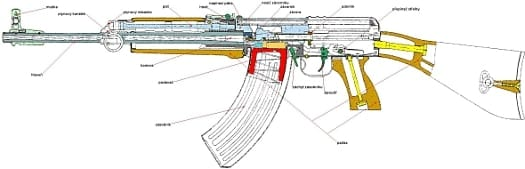 Czech Classic Vz  58 Coming to the U S  in  223 Winchester