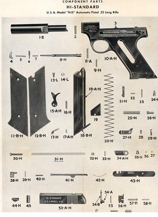 The High Standard HD 22 Pistol: Dirty deeds (done dirt cheap ... Handgun Schematics on