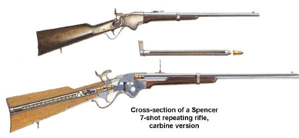 Spencer Repeater Carbine