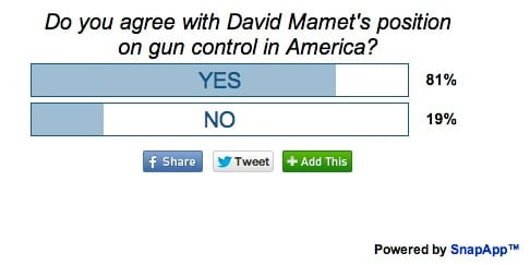 Mamet Survey (Credit: The Daily Beast)