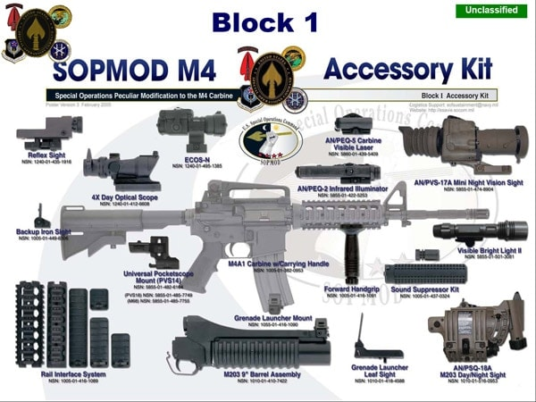 SOPMOD M4 Accessories