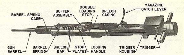 20mm OK gun diagram.