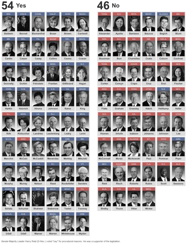 Votes on the Manchin-Toomey Amendment (Credit: BosGuy.com)