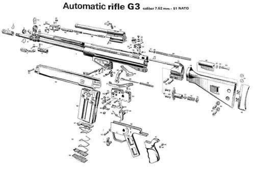HK G36 diagram.