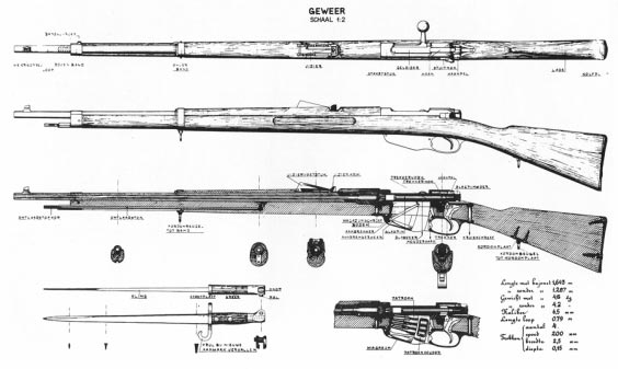 M95 rifle sketches.