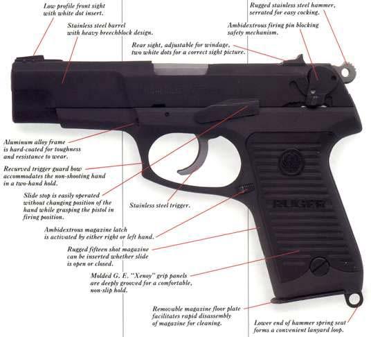 P-series pistol