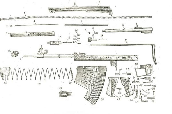 APS rifle dissected diagram