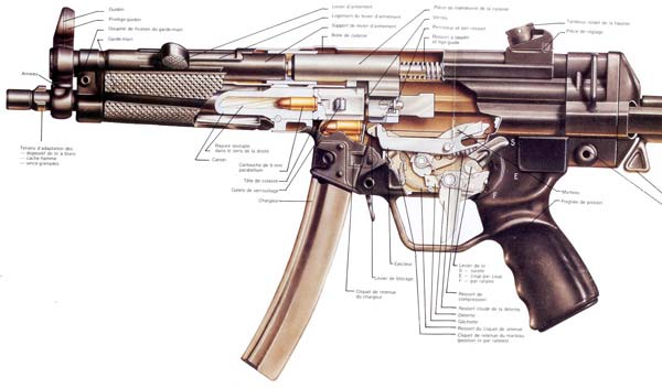 Heckler & Koch MP5.