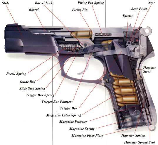 Ruger P85 pistol