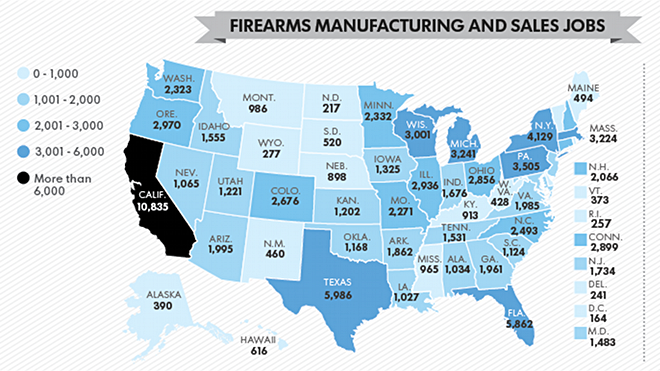 U.S. FIREARMS AND AMMUNITION PRODUCTION SURGES TO ALL-TIME HIGH