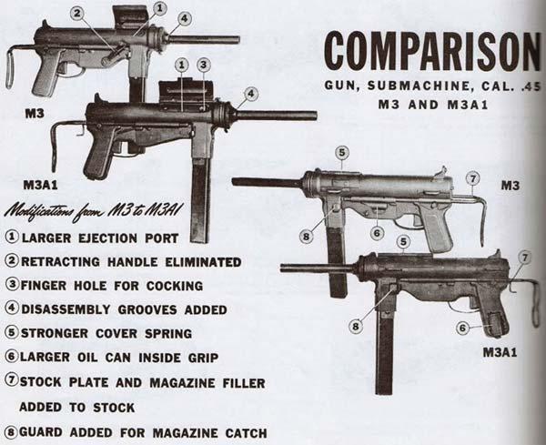M3 Submachine gun: Keep it greasy (VIDEO)