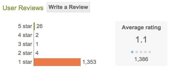 User Review of the Geo Gun Maker App.
