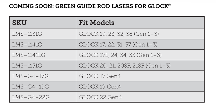 LaserMax's New Green Laser Guide Rods for Glocks