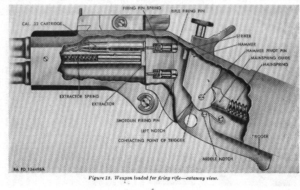 M6 survival gun