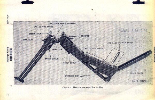 M6 diagram