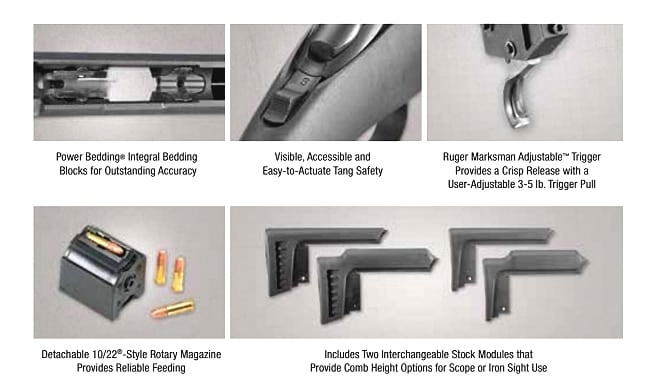 ruger american rimfire features
