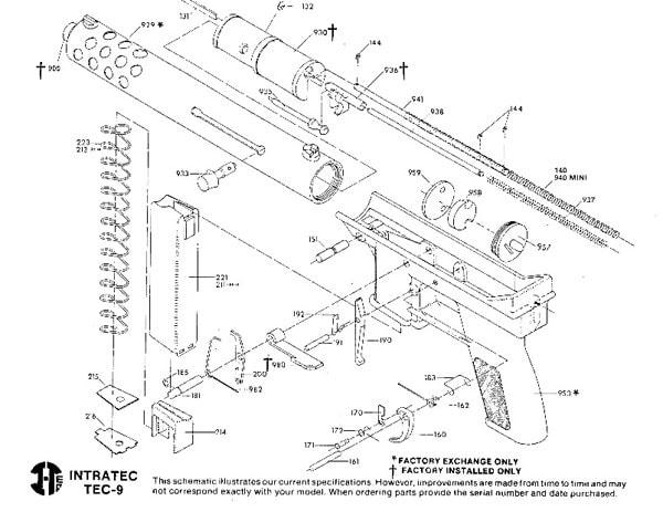 TEC-9 diagram